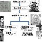 東京喰種re和修家の人間の相関関係に考察|Vの本当の意味